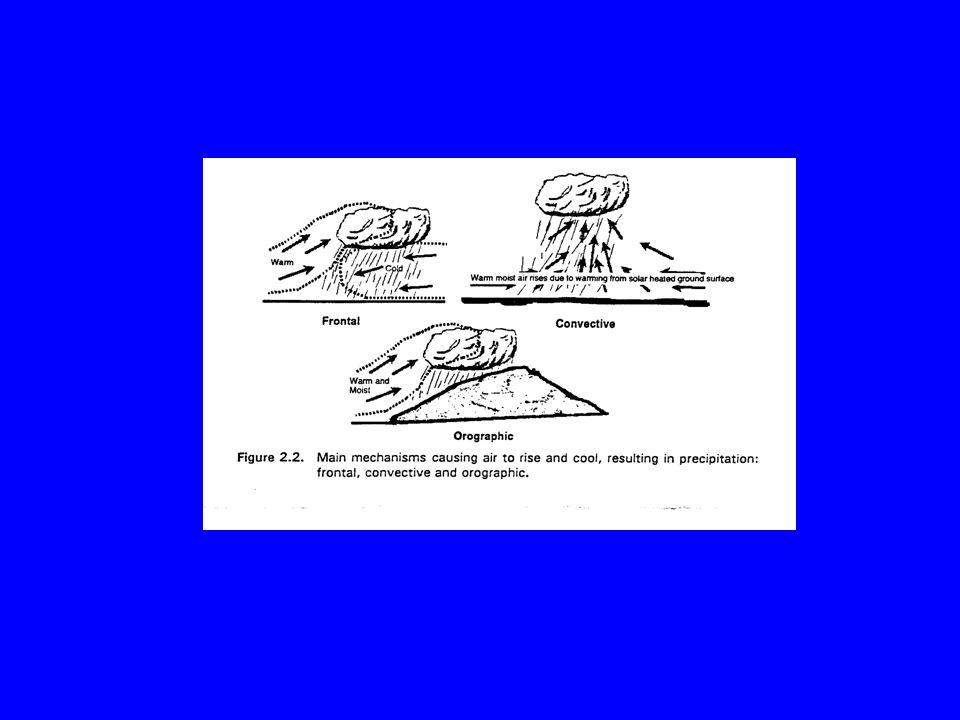 Relações de Z com a Taxa de Precipitação (R) Método direto: Valores de Z e R são medidos por um radar e um posto pluviográfico.