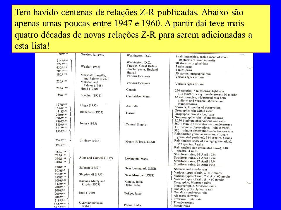 Tem havido centenas de relações Z-R publicadas.Abaixo são apenas umas poucas entre 1947 e 1960.
