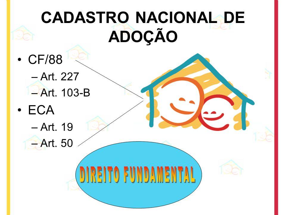 CADASTRO NACIONAL DE ADOÇÃO CF/88 –Art. 227 –Art. 103-B ECA –Art. 19 –Art. 50
