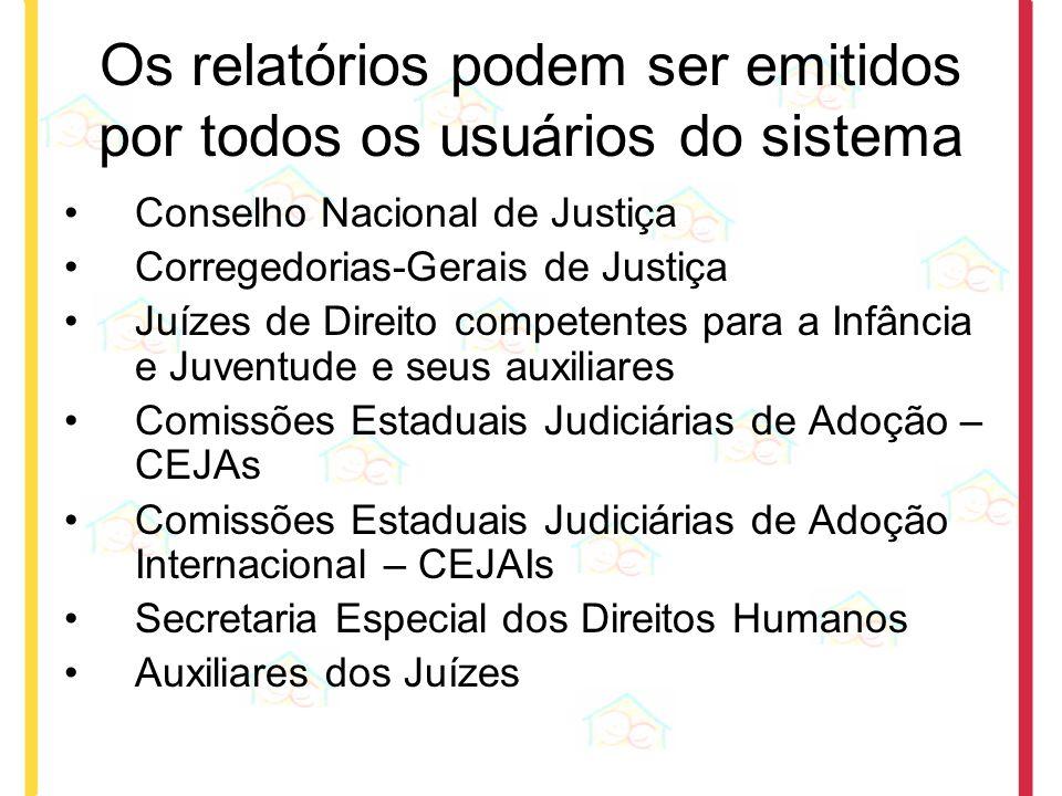 Os relatórios podem ser emitidos por todos os usuários do sistema Conselho Nacional de Justiça Corregedorias-Gerais de Justiça Juízes de Direito compe
