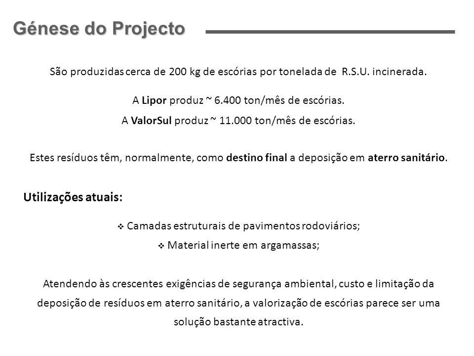 São produzidas cerca de 200 kg de escórias por tonelada de R.S.U. incinerada. A Lipor produz ~ 6.400 ton/mês de escórias. A ValorSul produz ~ 11.000 t