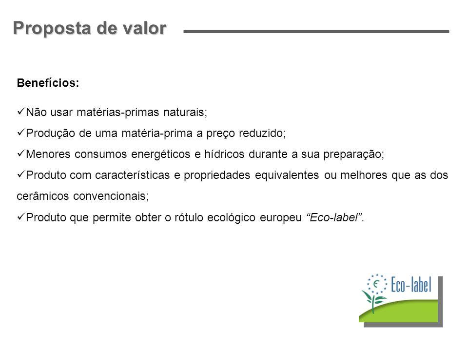 Benefícios: Não usar matérias-primas naturais; Produção de uma matéria-prima a preço reduzido; Menores consumos energéticos e hídricos durante a sua p