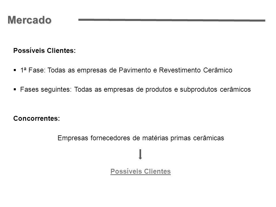 Possíveis Clientes: 1ª Fase: Todas as empresas de Pavimento e Revestimento Cerâmico Fases seguintes: Todas as empresas de produtos e subprodutos cerâm