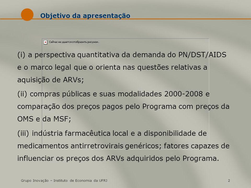 Grupo Inovação – Instituto de Economia da UFRJ2 Objetivo da apresentação (i) a perspectiva quantitativa da demanda do PN/DST/AIDS e o marco legal que o orienta nas questões relativas a aquisição de ARVs; (ii) compras públicas e suas modalidades 2000-2008 e comparação dos preços pagos pelo Programa com preços da OMS e da MSF; (iii) indústria farmacêutica local e a disponibilidade de medicamentos antirretrovirais genéricos; fatores capazes de influenciar os preços dos ARVs adquiridos pelo Programa.