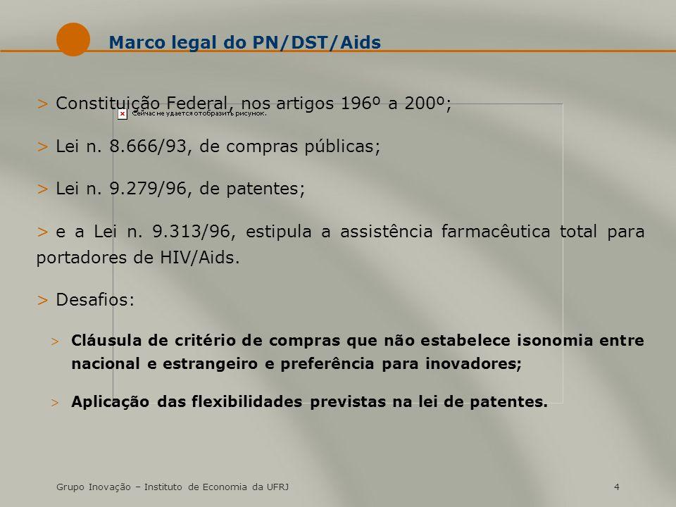 Grupo Inovação – Instituto de Economia da UFRJ4 Marco legal do PN/DST/Aids > Constituição Federal, nos artigos 196º a 200º; > Lei n.