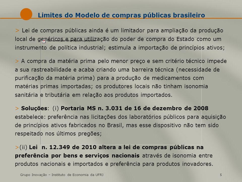 Grupo Inovação – Instituto de Economia da UFRJ6 Orçamento, custos, gastos per capita e outros
