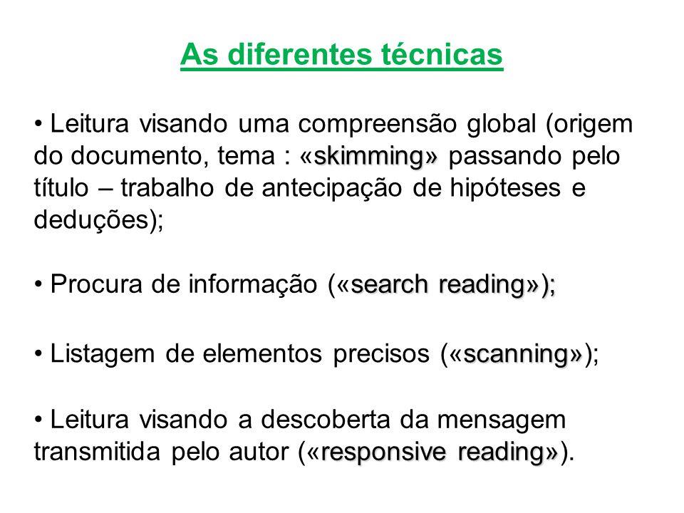 As diferentes técnicas skimming» Leitura visando uma compreensão global (origem do documento, tema : «skimming» passando pelo título – trabalho de ant