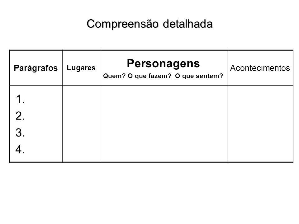 Parágrafos Lugares Personagens Quem? O que fazem? O que sentem? Acontecimentos 1. 2. 3. 4. Compreensão detalhada