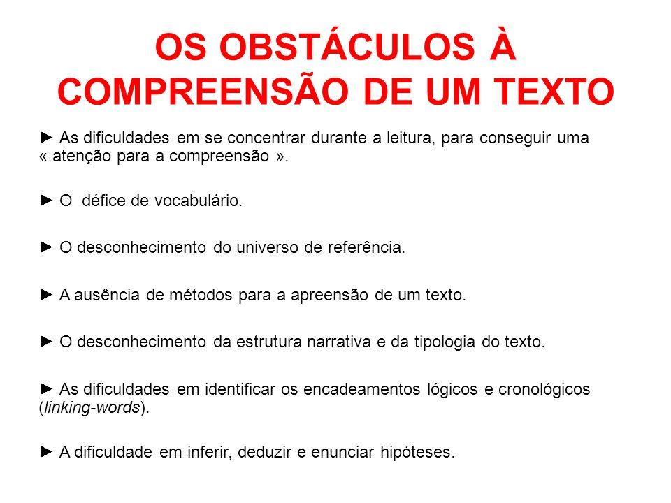 OS OBSTÁCULOS À COMPREENSÃO DE UM TEXTO As dificuldades em se concentrar durante a leitura, para conseguir uma « atenção para a compreensão ». O défic