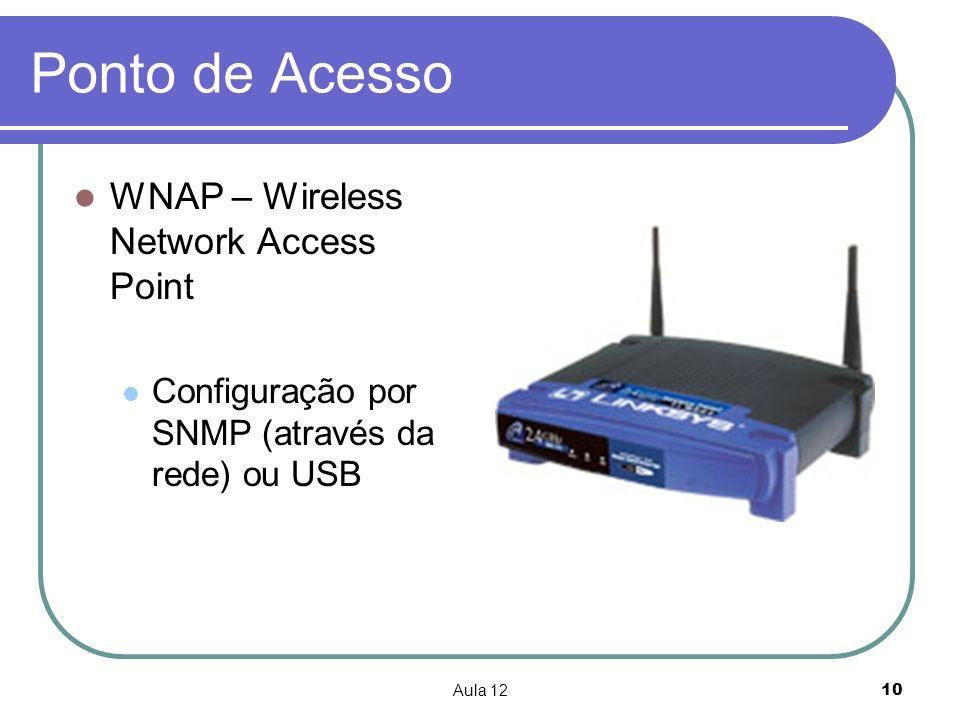 Aula 1210 Ponto de Acesso WNAP – Wireless Network Access Point Configuração por SNMP (através da rede) ou USB