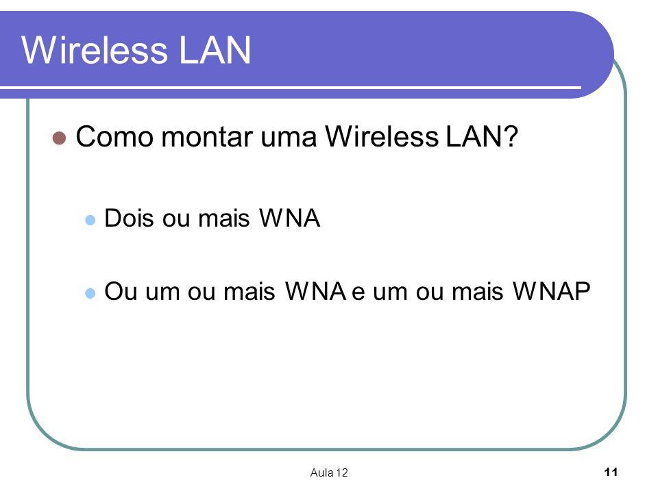 Aula 1211 Wireless LAN Como montar uma Wireless LAN? Dois ou mais WNA Ou um ou mais WNA e um ou mais WNAP