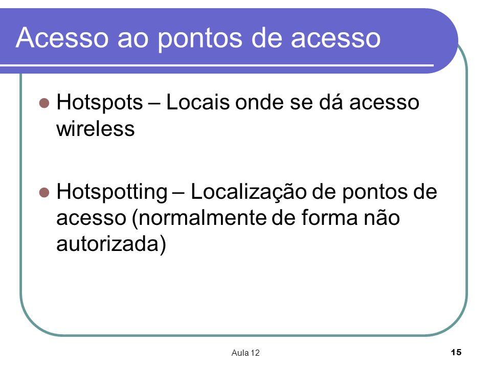 Aula 1215 Acesso ao pontos de acesso Hotspots – Locais onde se dá acesso wireless Hotspotting – Localização de pontos de acesso (normalmente de forma