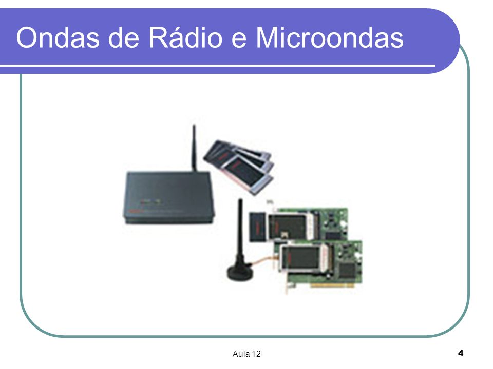 Aula 124 Ondas de Rádio e Microondas