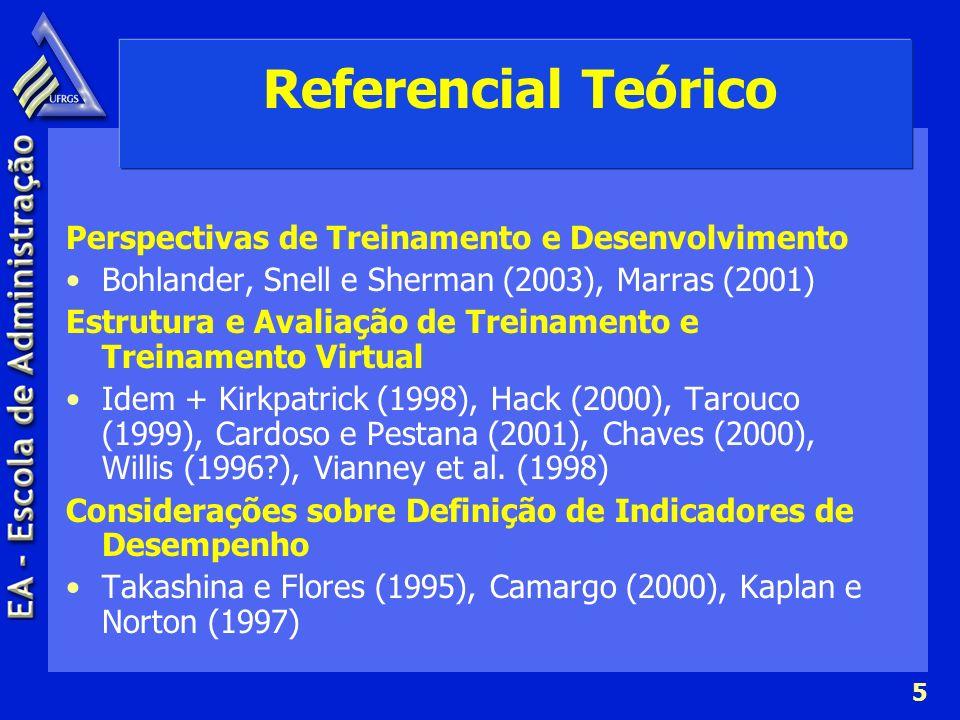 6 Método da Pesquisa Tipo de Pesquisa: exploratória e qualitativa, composta de pesquisa bibliográfica, levantamento exploratório e estudo de caso (YIN, 2001).