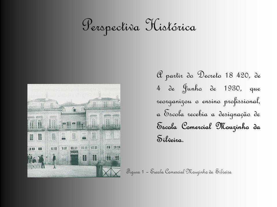 A partir do Decreto 18 420, de 4 de Junho de 1930, que reorganizou o ensino profissional, a Escola recebia a designação de Escola Comercial Mouzinho d