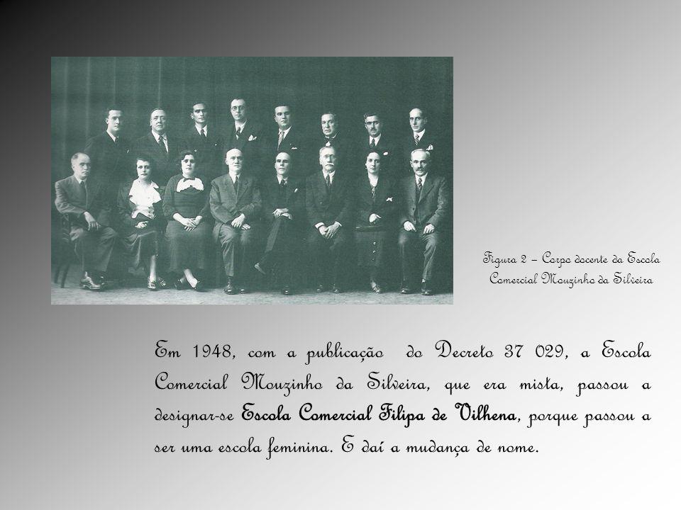 Em 1948, com a publicação do Decreto 37 029, a Escola Comercial Mouzinho da Silveira, que era mista, passou a designar-se Escola Comercial Filipa de Vilhena, porque passou a ser uma escola feminina.