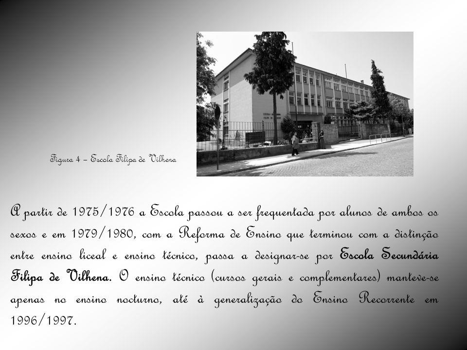 A partir de 1975/1976 a Escola passou a ser frequentada por alunos de ambos os sexos e em 1979/1980, com a Reforma de Ensino que terminou com a distin