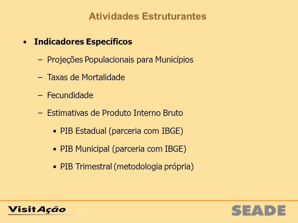 Indicadores Específicos –Projeções Populacionais para Municípios –Taxas de Mortalidade –Fecundidade –Estimativas de Produto Interno Bruto PIB Estadual