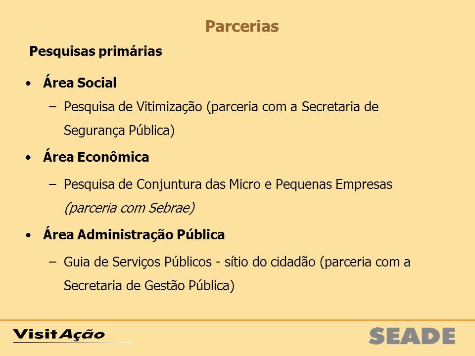 Pesquisas primárias Área Social –Pesquisa de Vitimização (parceria com a Secretaria de Segurança Pública) Área Econômica –Pesquisa de Conjuntura das M