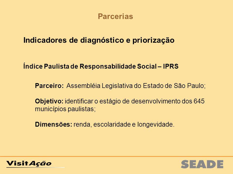 Indicadores de diagnóstico e priorização Índice Paulista de Responsabilidade Social – IPRS Parceiro: Assembléia Legislativa do Estado de São Paulo; Ob