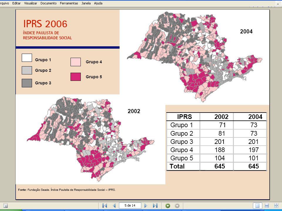2002 Fonte: Fundação SEADE. Índice Paulsita de Responsabilidade Social - IPRS. IPRS