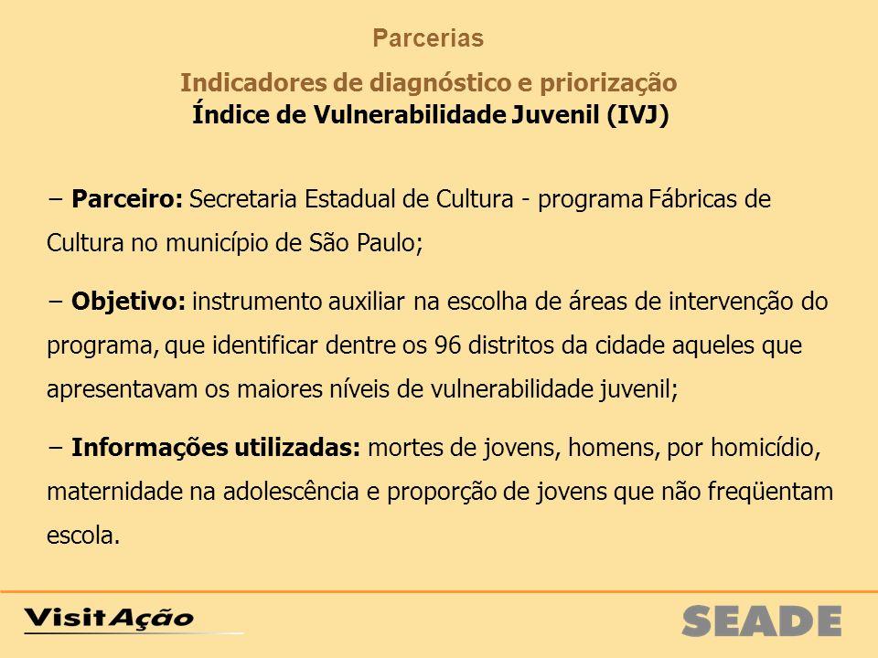 Índice de Vulnerabilidade Juvenil (IVJ) Parceiro: Secretaria Estadual de Cultura - programa Fábricas de Cultura no município de São Paulo; Objetivo: i