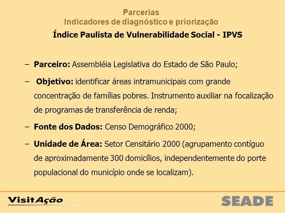Índice Paulista de Vulnerabilidade Social - IPVS –Parceiro: Assembléia Legislativa do Estado de São Paulo; – Objetivo: identificar áreas intramunicipa