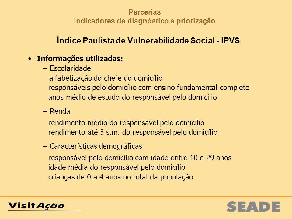 Índice Paulista de Vulnerabilidade Social - IPVS Informações utilizadas: Escolaridade alfabetização do chefe do domicílio responsáveis pelo domicílio