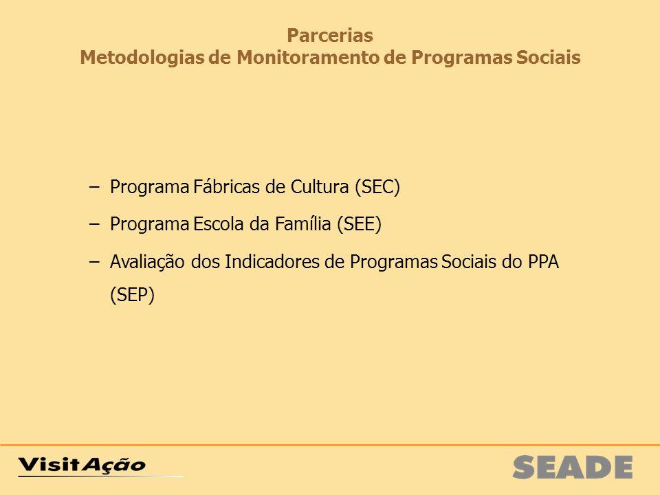 Parcerias Metodologias de Monitoramento de Programas Sociais –Programa Fábricas de Cultura (SEC) –Programa Escola da Família (SEE) –Avaliação dos Indi