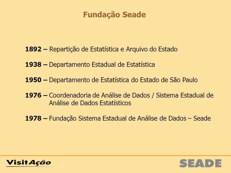 1892 – Repartição de Estatística e Arquivo do Estado 1938 – Departamento Estadual de Estatística 1950 – Departamento de Estatística do Estado de São P