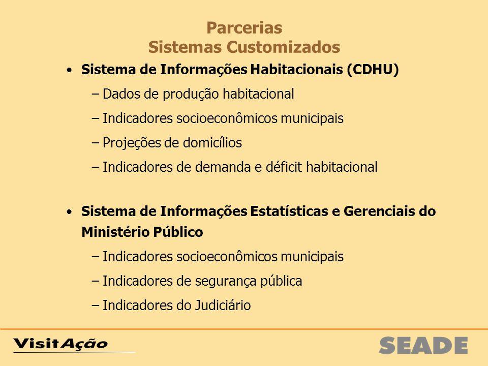Parcerias Sistemas Customizados Sistema de Informações Habitacionais (CDHU) Dados de produção habitacional Indicadores socioeconômicos municipais Proj