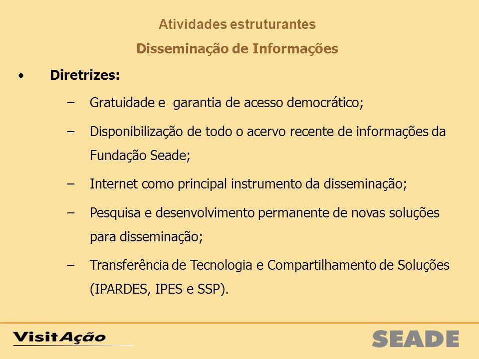 Atividades estruturantes Disseminação de Informações Diretrizes: Gratuidade e garantia de acesso democrático; Disponibilização de todo o acervo recent