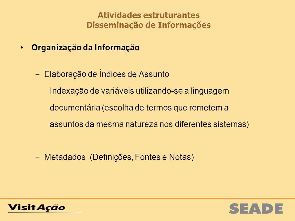 Atividades estruturantes Disseminação de Informações Organização da Informação Elaboração de Índices de Assunto Indexação de variáveis utilizando-se a