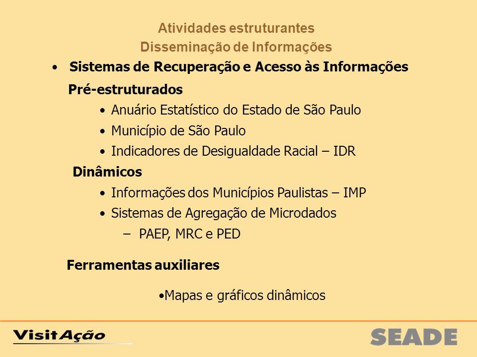 Atividades estruturantes Disseminação de Informações Sistemas de Recuperação e Acesso às Informações Pré-estruturados Anuário Estatístico do Estado de