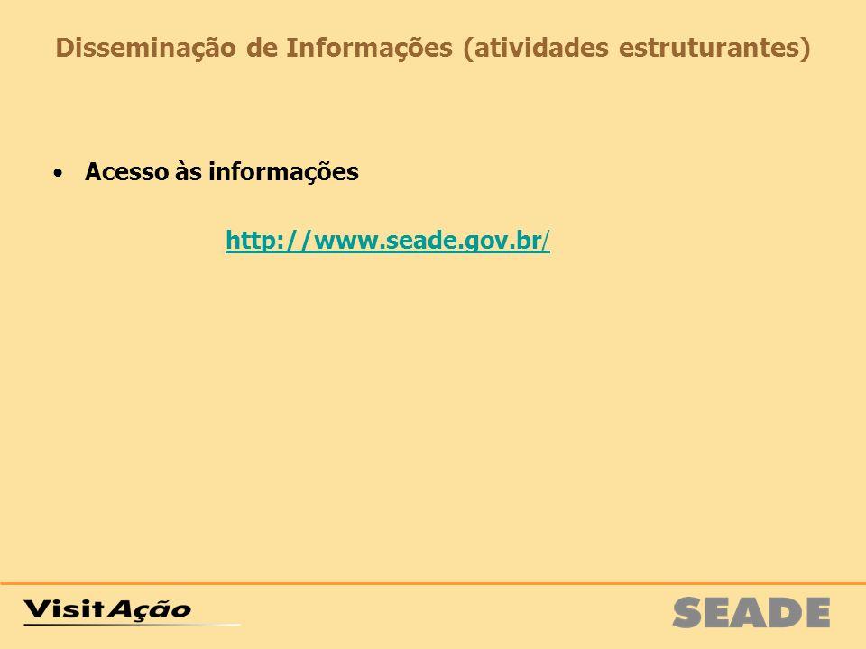 Disseminação de Informações (atividades estruturantes) Acesso às informações http://www.seade.gov.br/