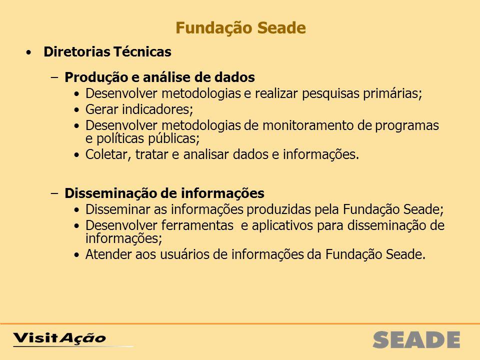Diretorias Técnicas Produção e análise de dados Desenvolver metodologias e realizar pesquisas primárias; Gerar indicadores; Desenvolver metodologias d