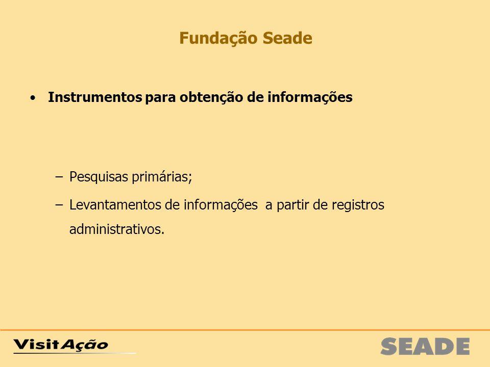Instrumentos para obtenção de informações Pesquisas primárias; Levantamentos de informações a partir de registros administrativos. Fundação Seade