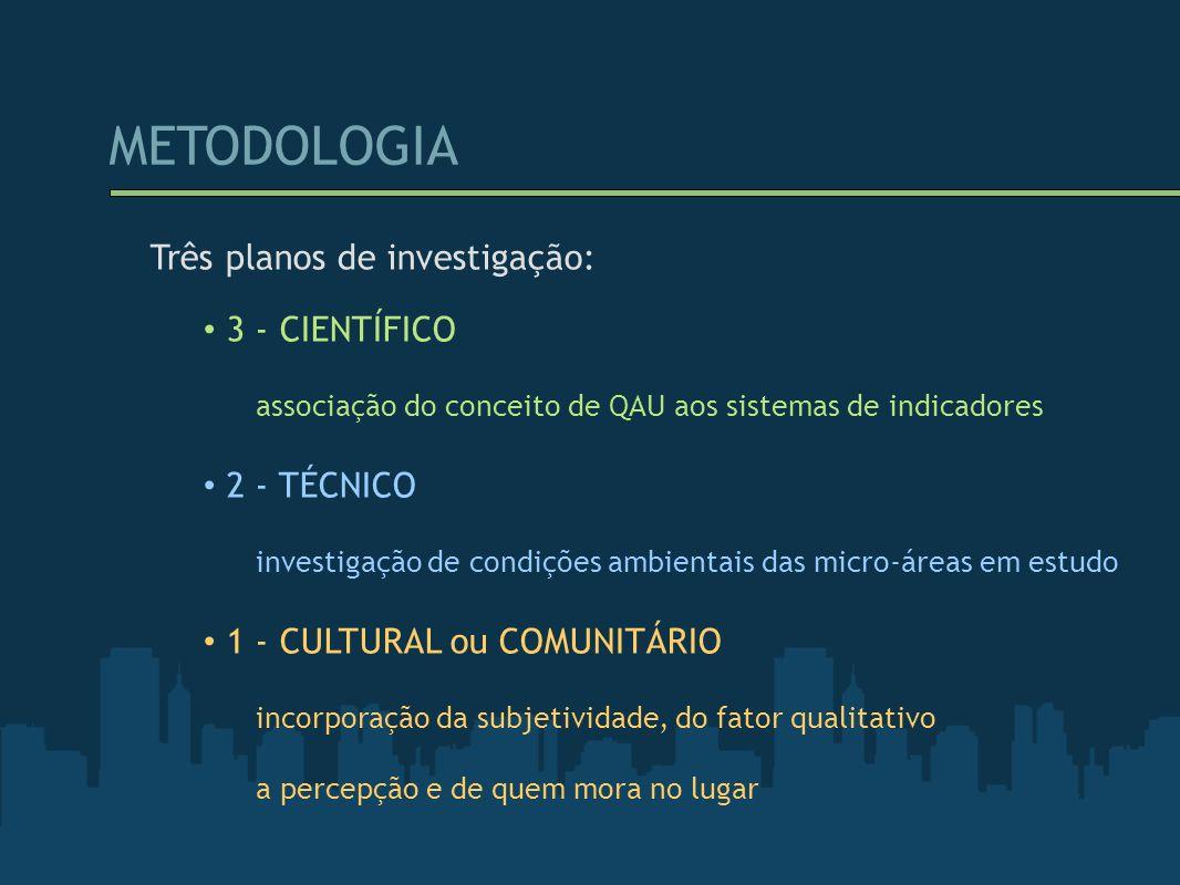 METODOLOGIA Três planos de investigação: 3 - CIENTÍFICO associação do conceito de QAU aos sistemas de indicadores 2 - TÉCNICO investigação de condiçõe