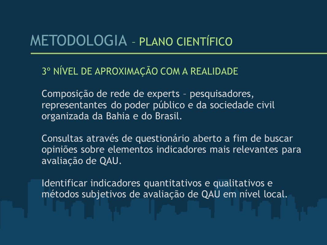 METODOLOGIA – PLANO CIENTÍFICO 3º NÍVEL DE APROXIMAÇÃO COM A REALIDADE Composição de rede de experts – pesquisadores, representantes do poder público