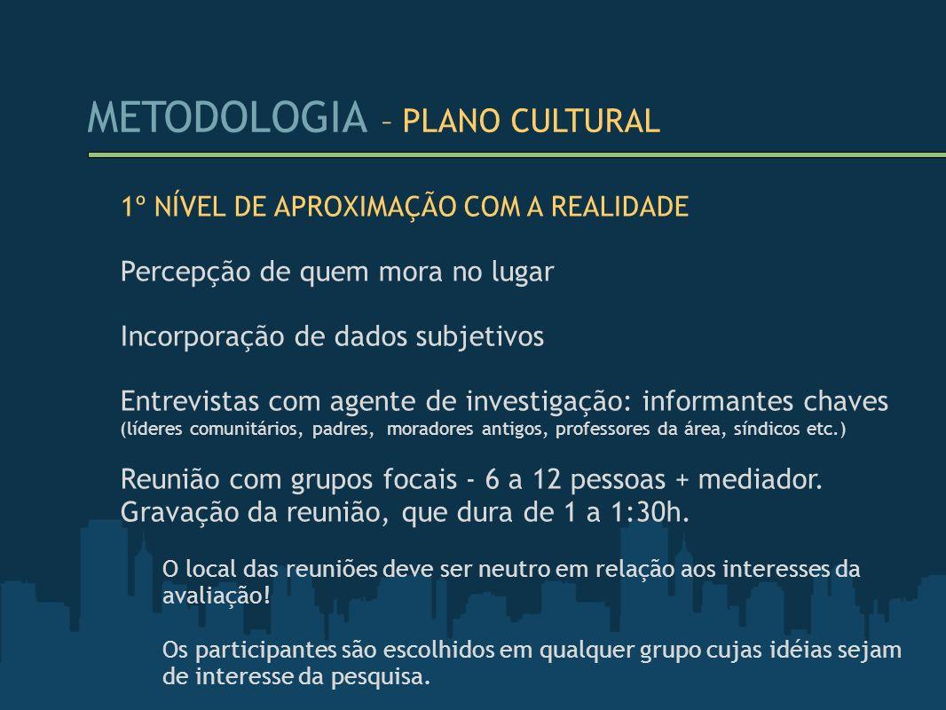 METODOLOGIA – PLANO CULTURAL 1º NÍVEL DE APROXIMAÇÃO COM A REALIDADE Percepção de quem mora no lugar Incorporação de dados subjetivos Entrevistas com