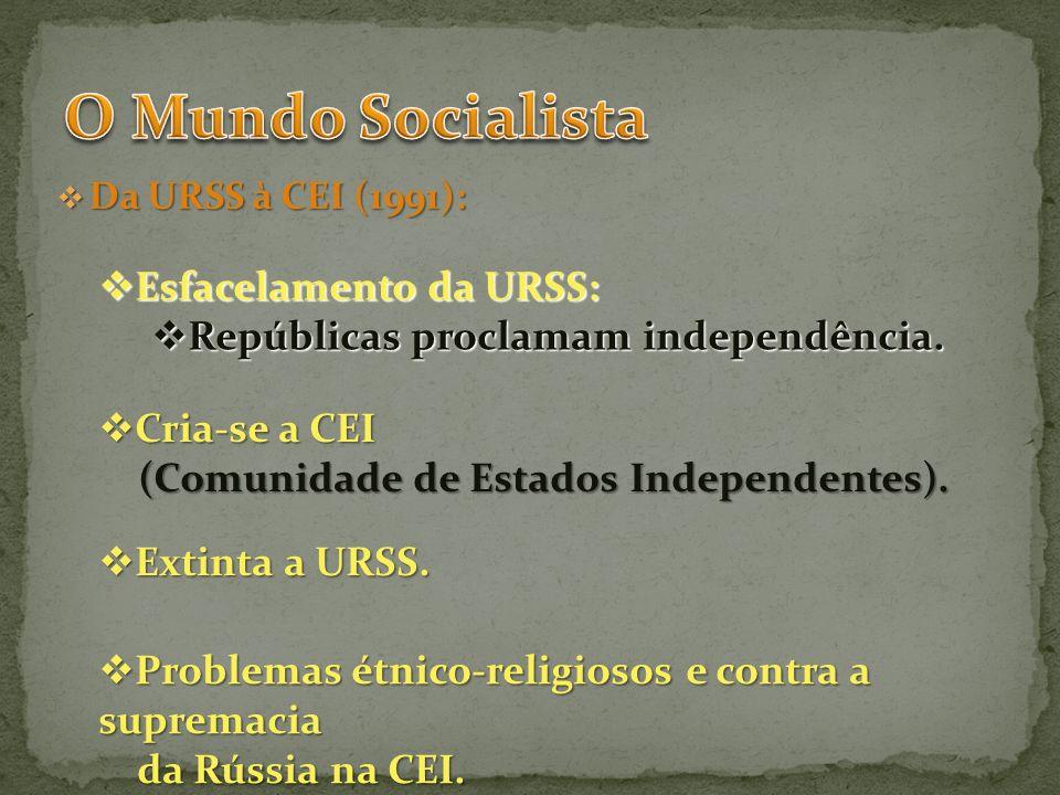 Da URSS à CEI (1991): Da URSS à CEI (1991): Esfacelamento da URSS: Esfacelamento da URSS: Repúblicas proclamam independência. Repúblicas proclamam ind