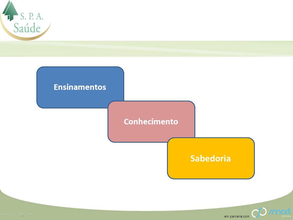 em parceria com Ensinamentos Conhecimento Sabedoria