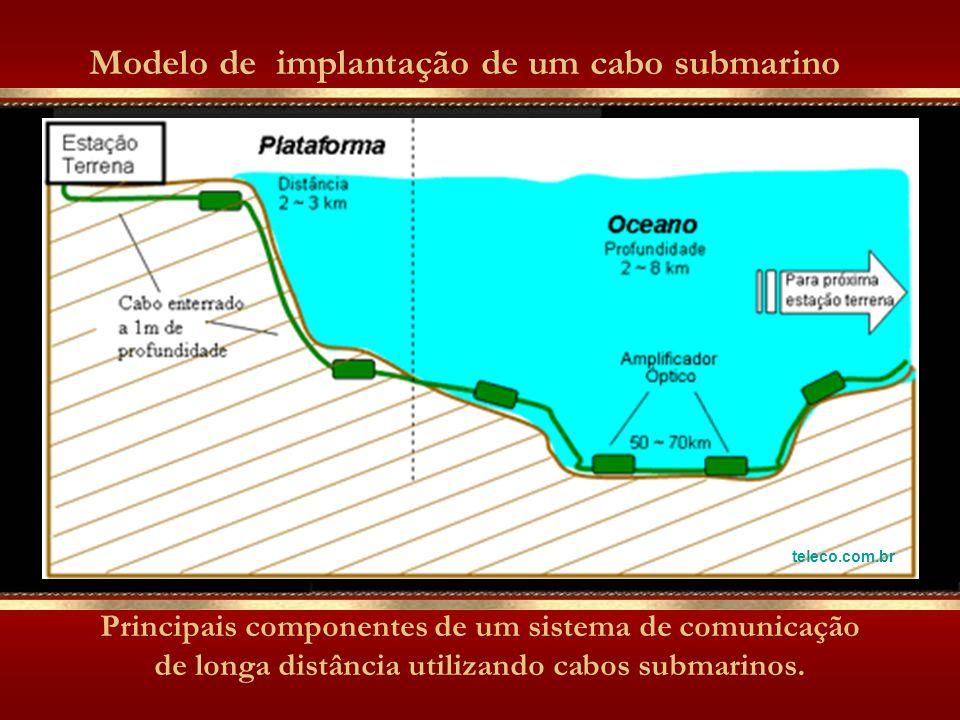 Arqueologia histórica do autor Amostras de cabos terrestres que ligavam a estação Florianópolis à Costeira do Pirajubaé/Campeche. Posteriormente, a li