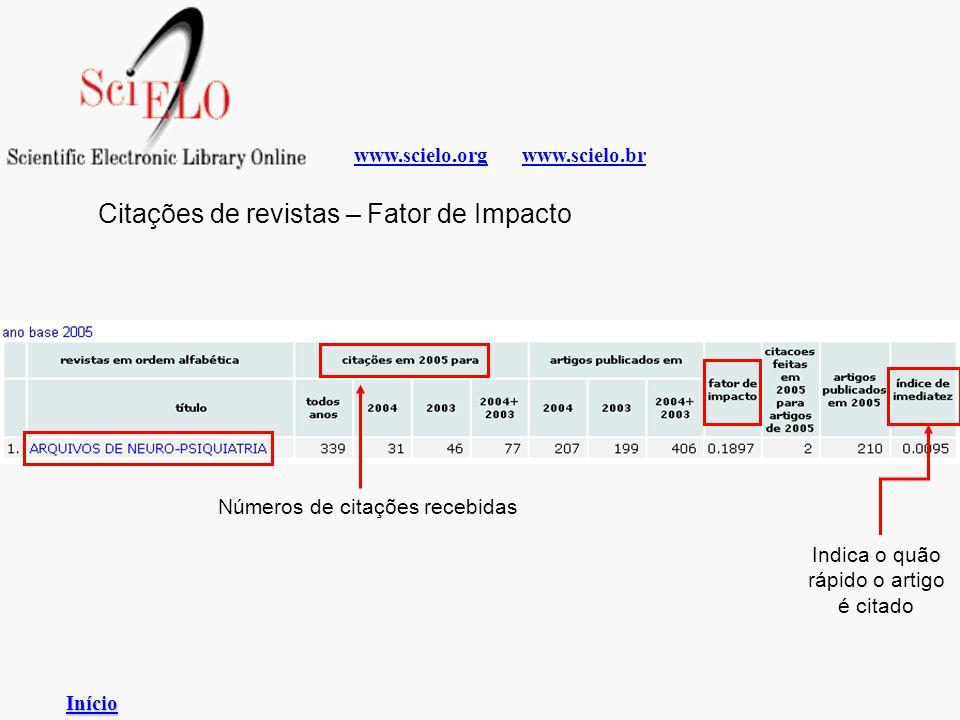 www.scielo.brwww.scielo.org Citações de revistas – Fator de Impacto Números de citações recebidas Indica o quão rápido o artigo é citado Início