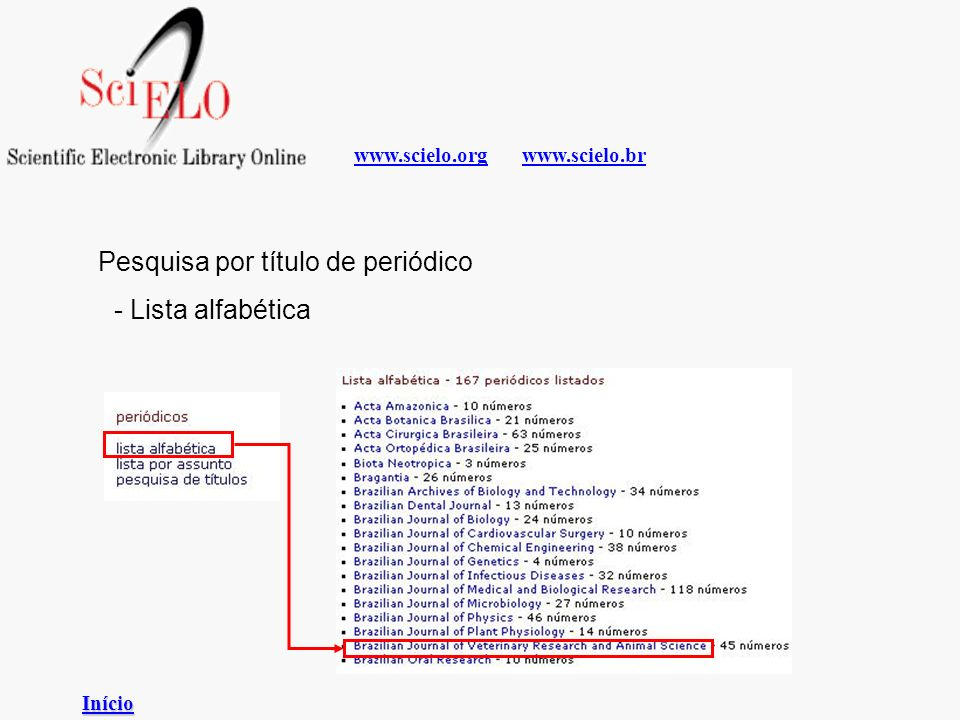 www.scielo.brwww.scielo.org Pesquisa por título de periódico - Lista alfabética Início