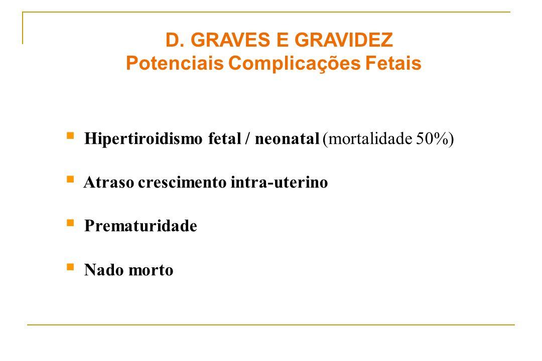 D. GRAVES E GRAVIDEZ Potenciais Complicações Fetais Hipertiroidismo fetal / neonatal (mortalidade 50%) Atraso crescimento intra-uterino Prematuridade