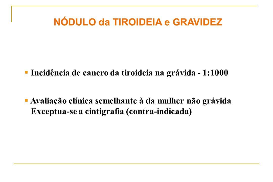 NÓDULO da TIROIDEIA e GRAVIDEZ Incidência de cancro da tiroideia na grávida - 1:1000 Avaliação clínica semelhante à da mulher não grávida Exceptua-se