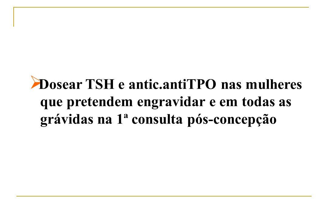 Dosear TSH e antic.antiTPO nas mulheres que pretendem engravidar e em todas as grávidas na 1ª consulta pós-concepção