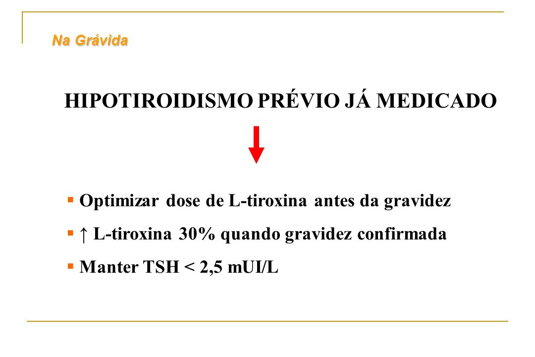 Na Grávida HIPOTIROIDISMO PRÉVIO JÁ MEDICADO Optimizar dose de L-tiroxina antes da gravidez L-tiroxina 30% quando gravidez confirmada Manter TSH < 2,5