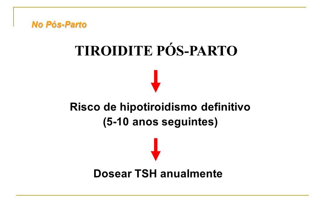 No Pós-Parto TIROIDITE PÓS-PARTO Risco de hipotiroidismo definitivo (5-10 anos seguintes) Dosear TSH anualmente